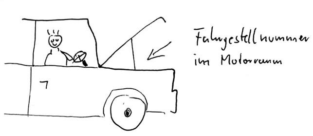 Fahrgestellnummer Motorraum